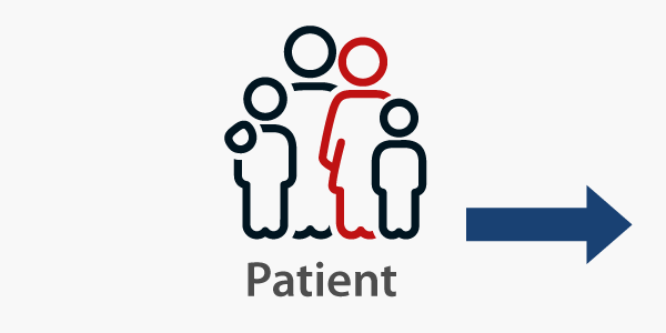 Patient Journey